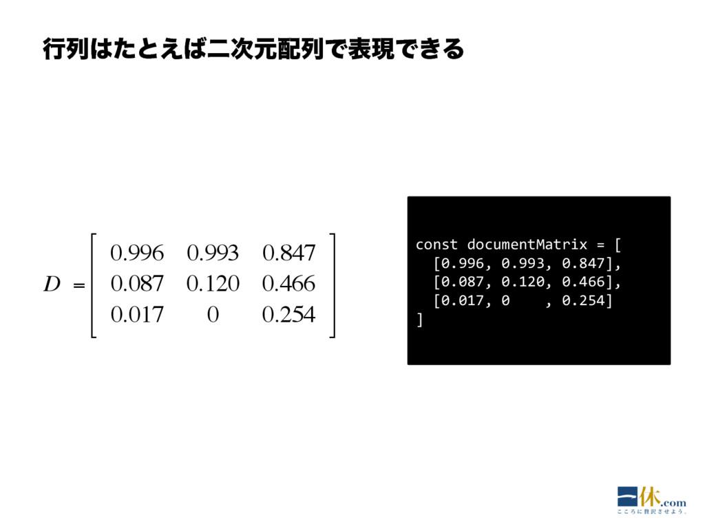 ߦྻͨͱ͑ೋݩྻͰදݱͰ͖Δ D = 0.996 0.993 0.847 0.087...