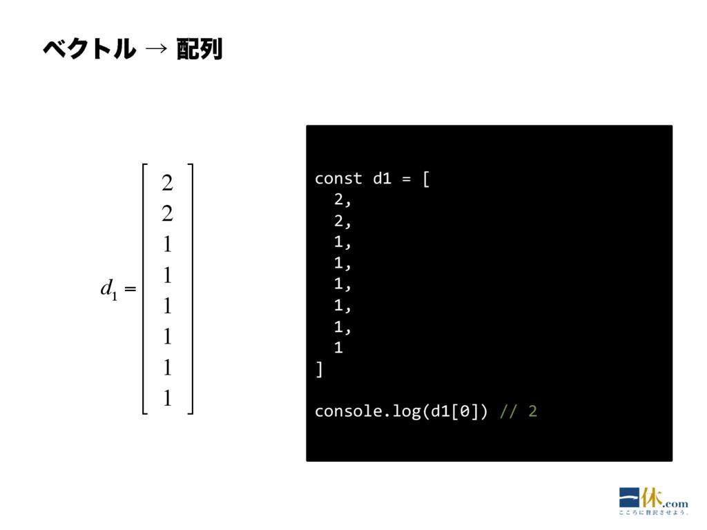 ϕΫτϧˠྻ d 1 = 2 2 1 1 1 1 1 1 ⎡ ⎣ ⎢ ⎢ ⎢ ⎢ ⎢ ...
