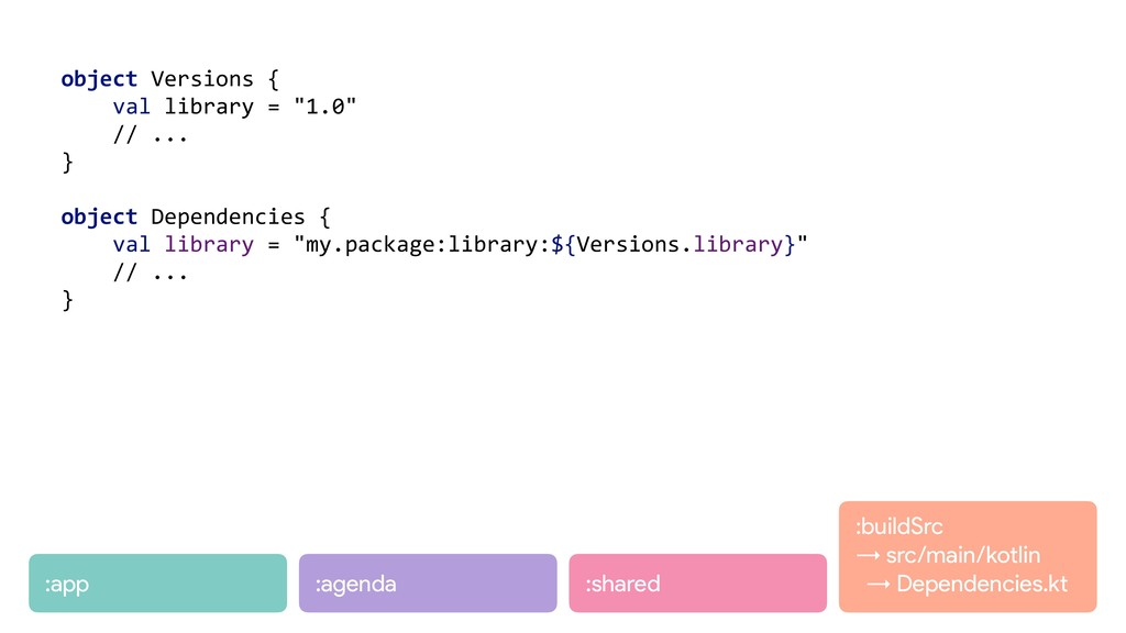 :app :agenda :shared object Versions { val libr...