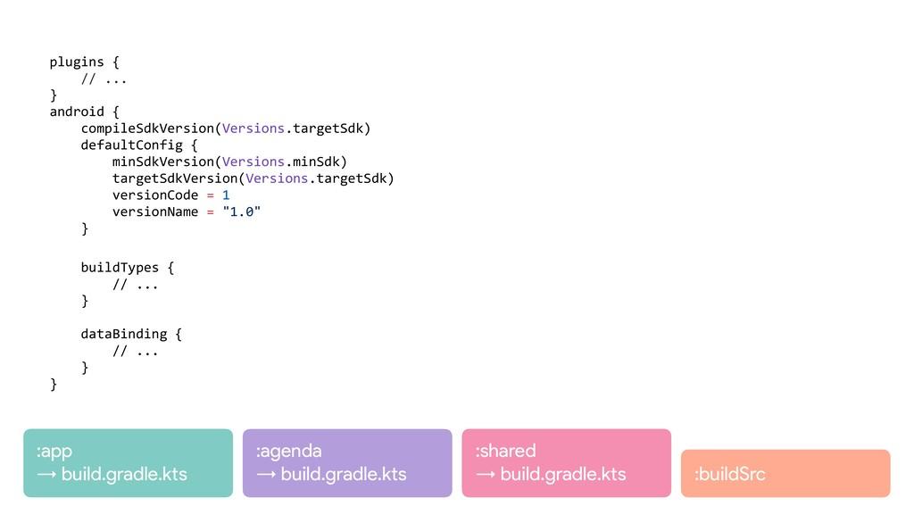 :agenda → build.gradle.kts :shared → build.grad...
