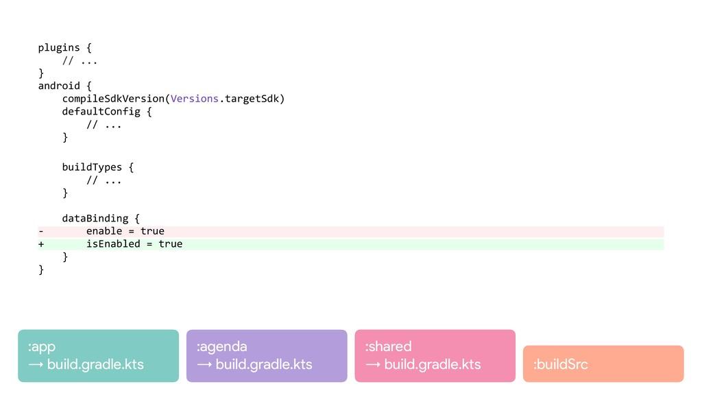 :app → build.gradle.kts :agenda → build.gradle....