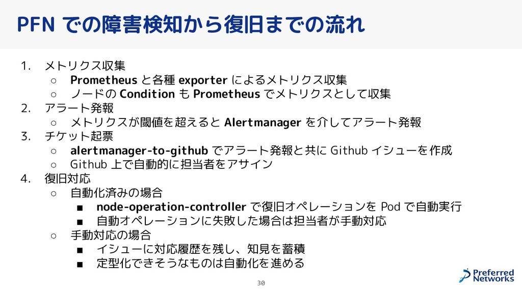 30 PFN での障害検知から復旧までの流れ 1. メトリクス収集 ○ Prometheus ...
