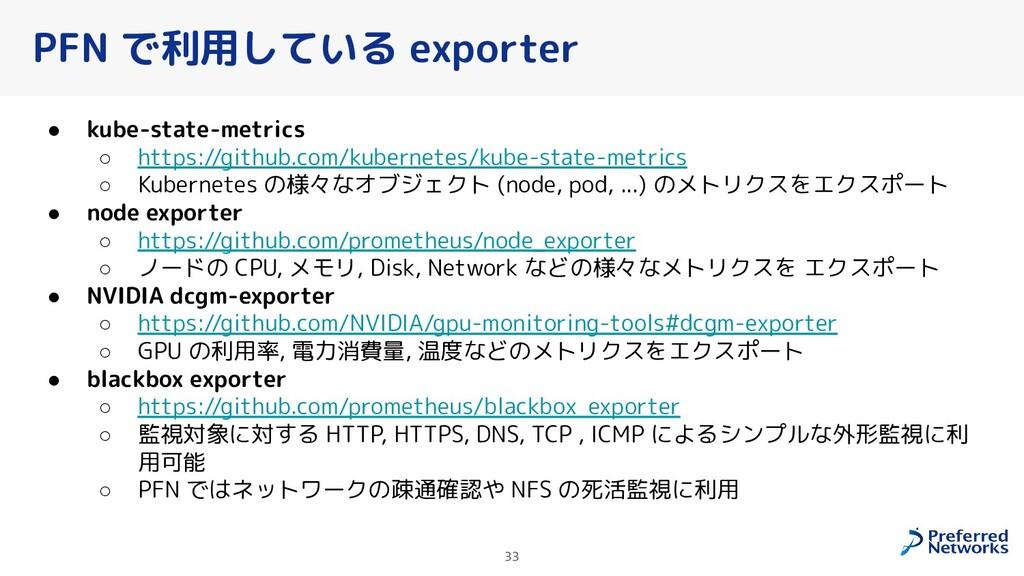 PFN で利用している exporter ● kube-state-metrics ○ htt...