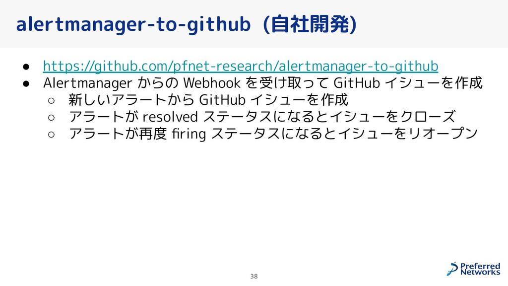 alertmanager-to-github (自社開発) ● https://github....