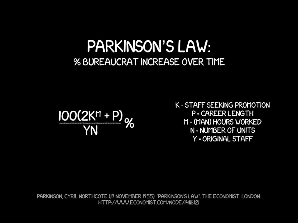 Parkinson, Cyril Northcote (19 November 1955). ...