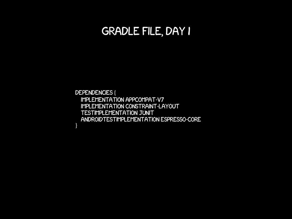 gradle file, day 1 dependencies { implementatio...