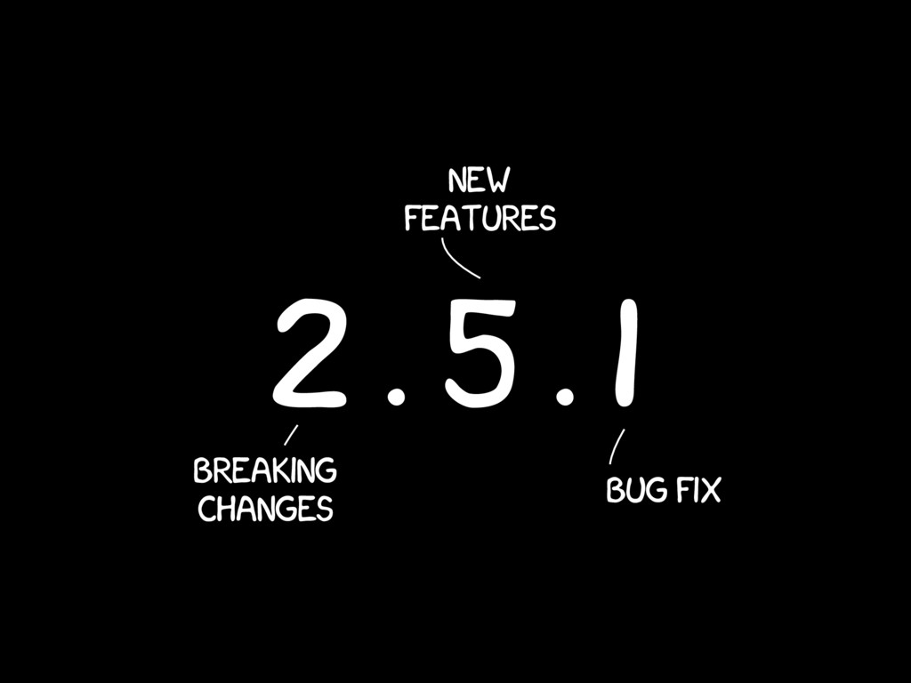 2 . 5 . 1 Breaking Changes Bug fix New features