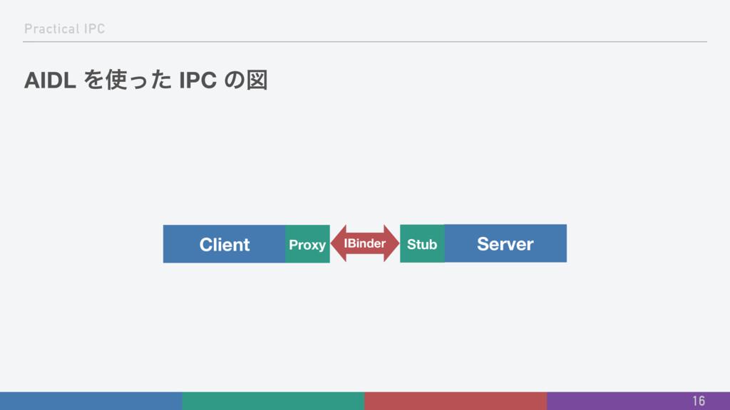 Practical IPC AIDL Λͬͨ IPC ͷਤ 16 Client Server...