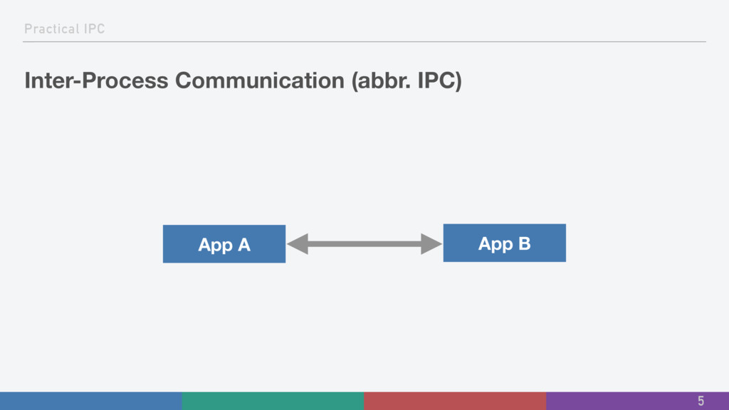 Practical IPC Inter-Process Communication (abbr...
