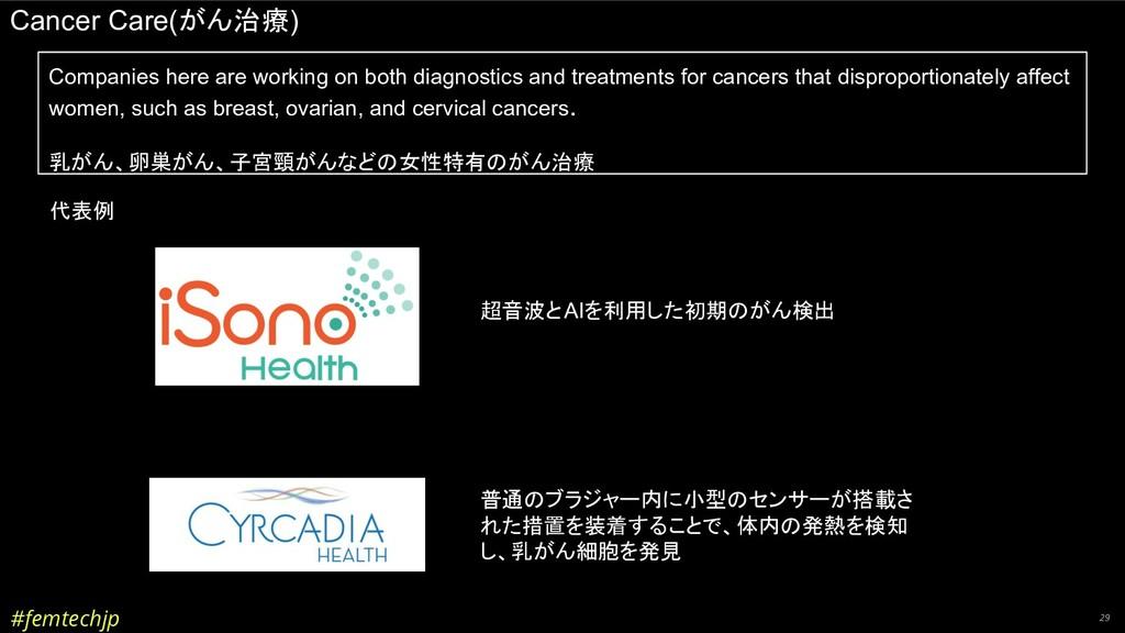 #femtechjp 29 Cancer Care(がん治療) Companies here ...