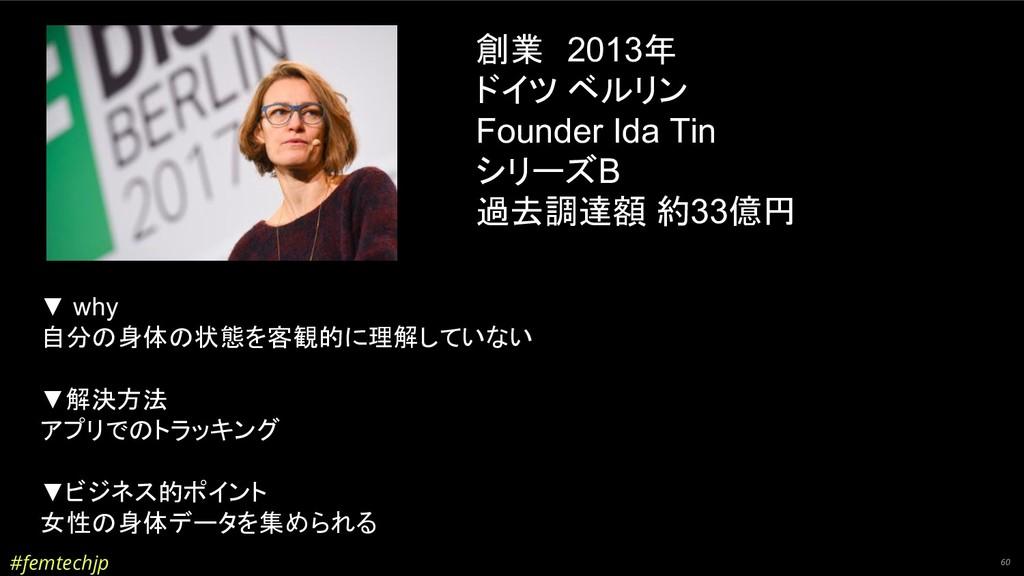 #femtechjp 60 創業 2013年 ドイツ ベルリン Founder Ida Tin...