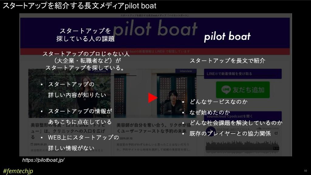 #femtechjp 10 スタートアップを紹介する長文メディアpilot boat http...