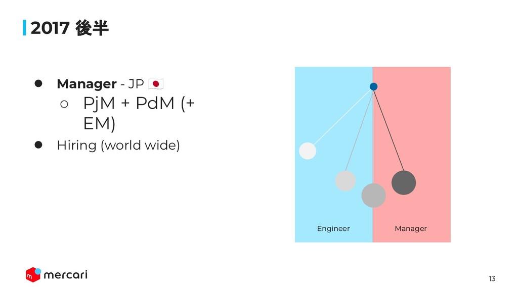 13 2017 後半 ● Manager - JP  ○ PjM + PdM (+ EM) ●...