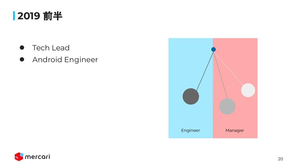 20 2019 前半 ● Tech Lead ● Android Engineer Engin...