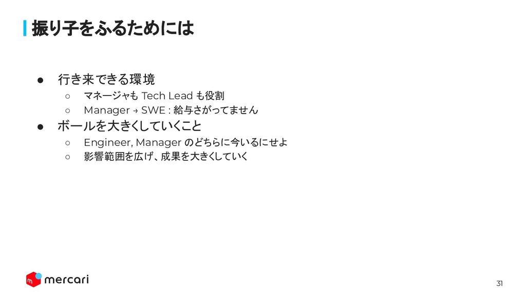 31 ● 行き来できる環境 ○ マネージャも Tech Lead も役割 ○ Manager ...
