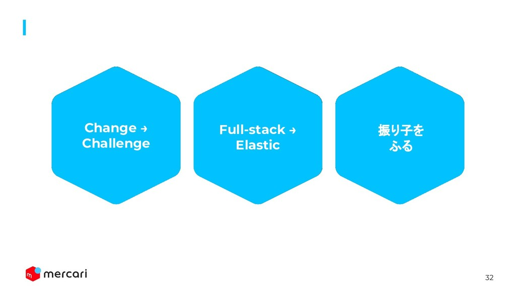 32 Full-stack → Elastic 振り子を ふる Change → Challe...