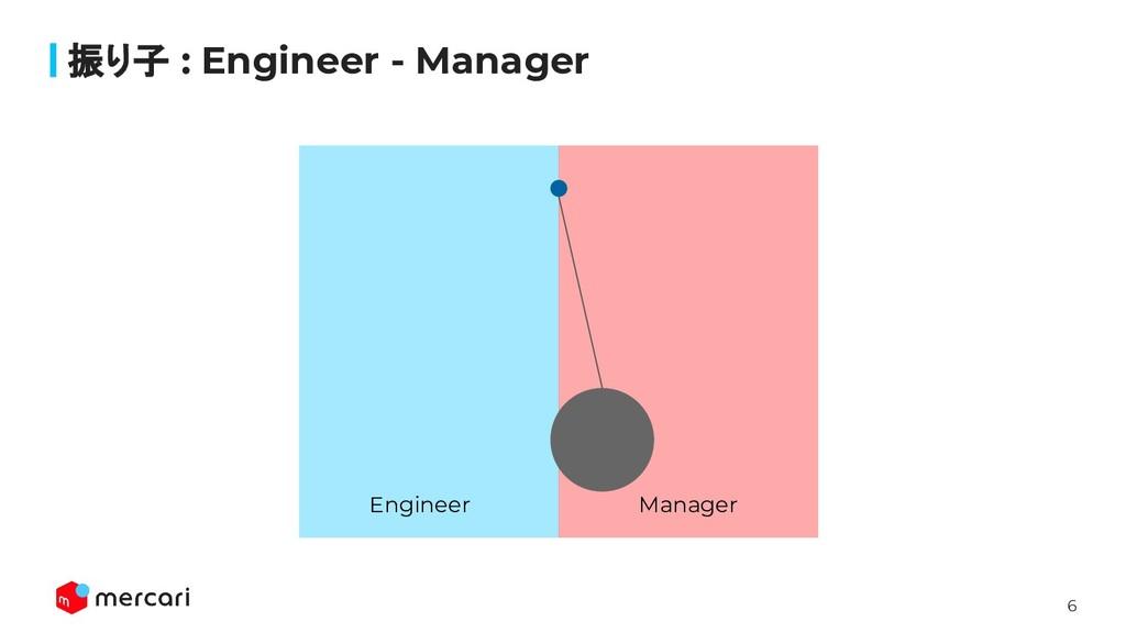 6 振り子 : Engineer - Manager Engineer Manager