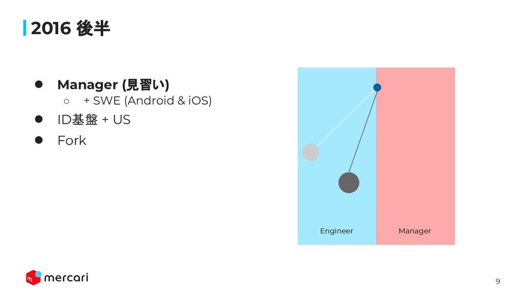 9 2016 後半 ● Manager (見習い) ○ + SWE (Android & iO...