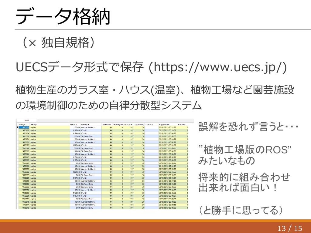 13 15 / データ格納 (× 独自規格) UECSデータ形式で保存 (https://ww...