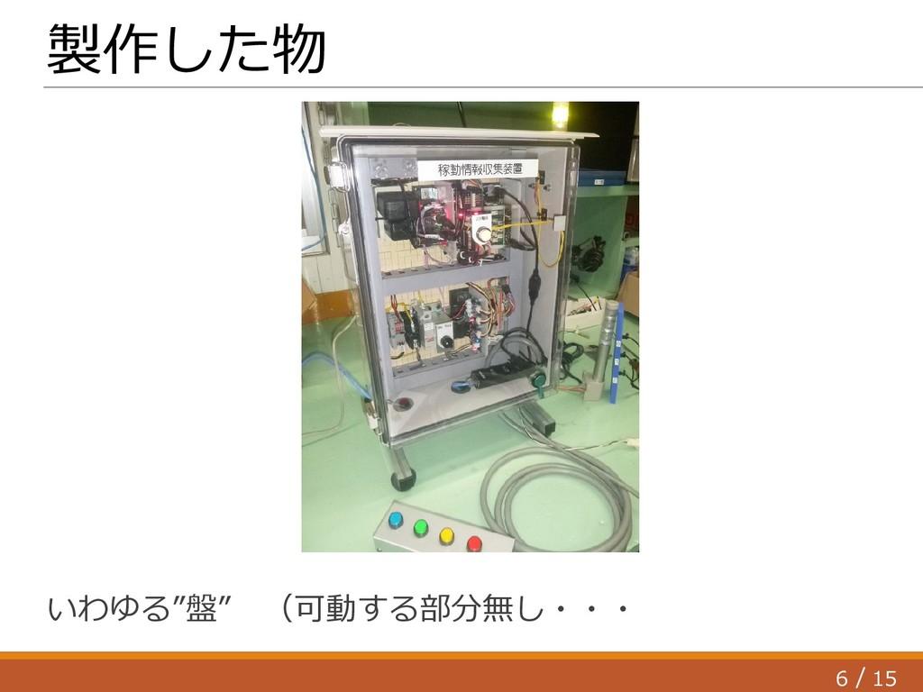 """6 15 / 製作した物 いわゆる""""盤"""" (可動する部分無し・・・"""