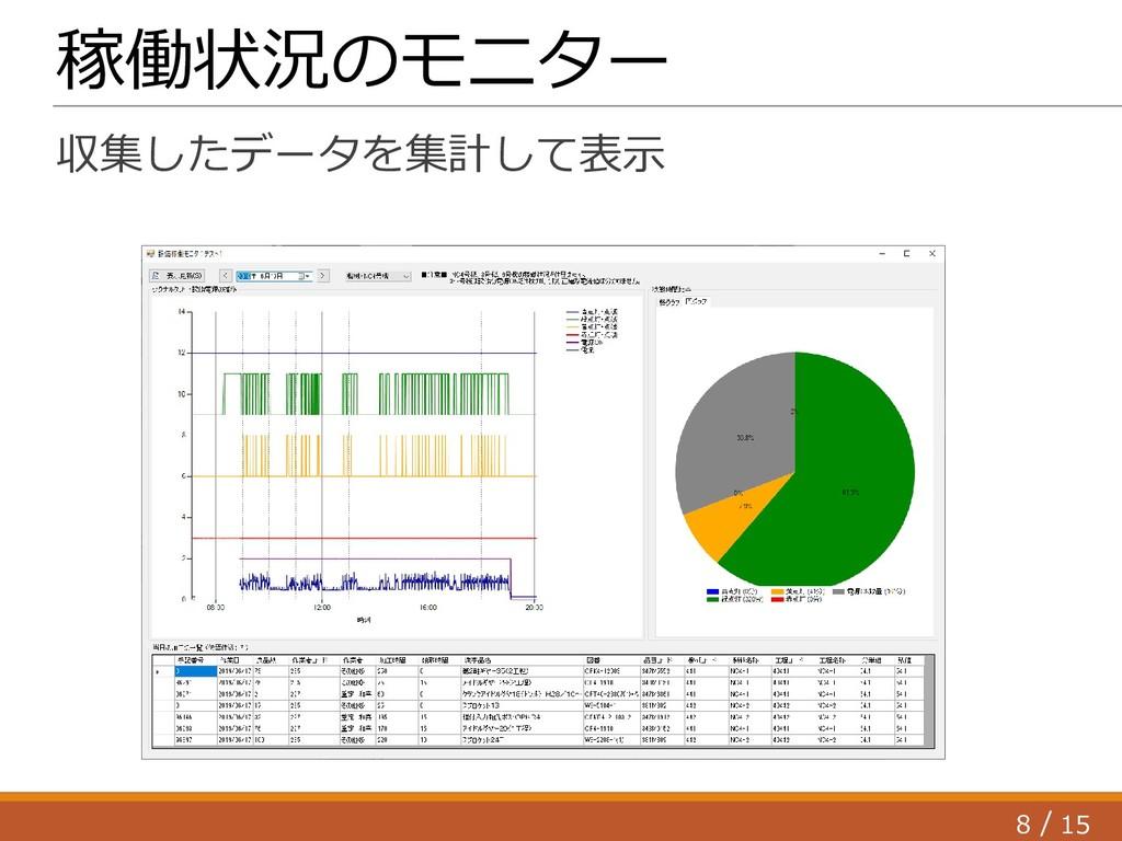 8 15 / 稼働状況のモニター 収集したデータを集計して表示
