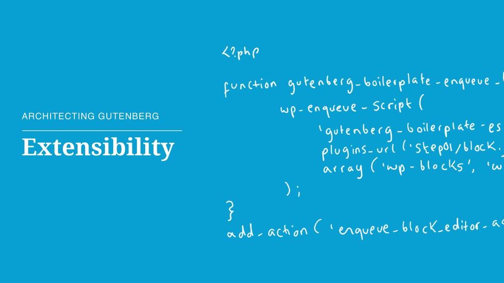 Extensibility ARCHITECTING GUTENBERG