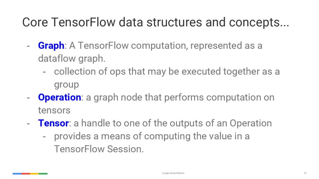 Google Cloud Platform 24 Core TensorFlow data s...