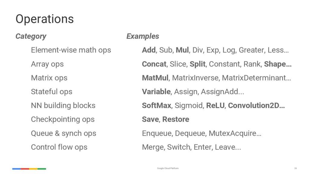 Google Cloud Platform 26 Category Element-wise ...