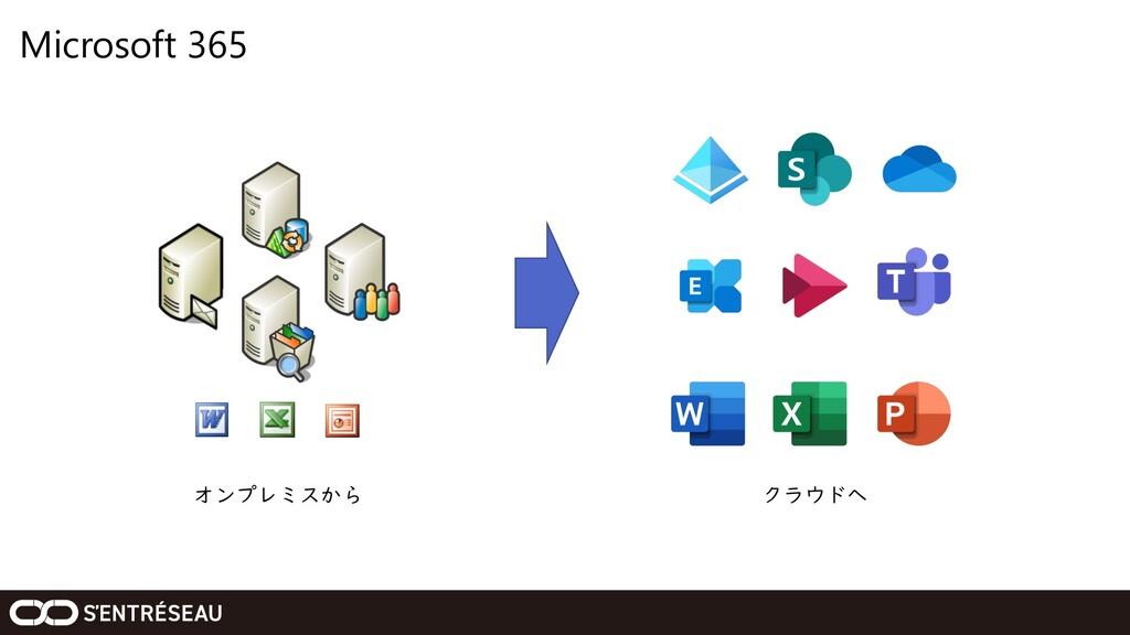 Microsoft 365 オンプレミスから クラウドへ