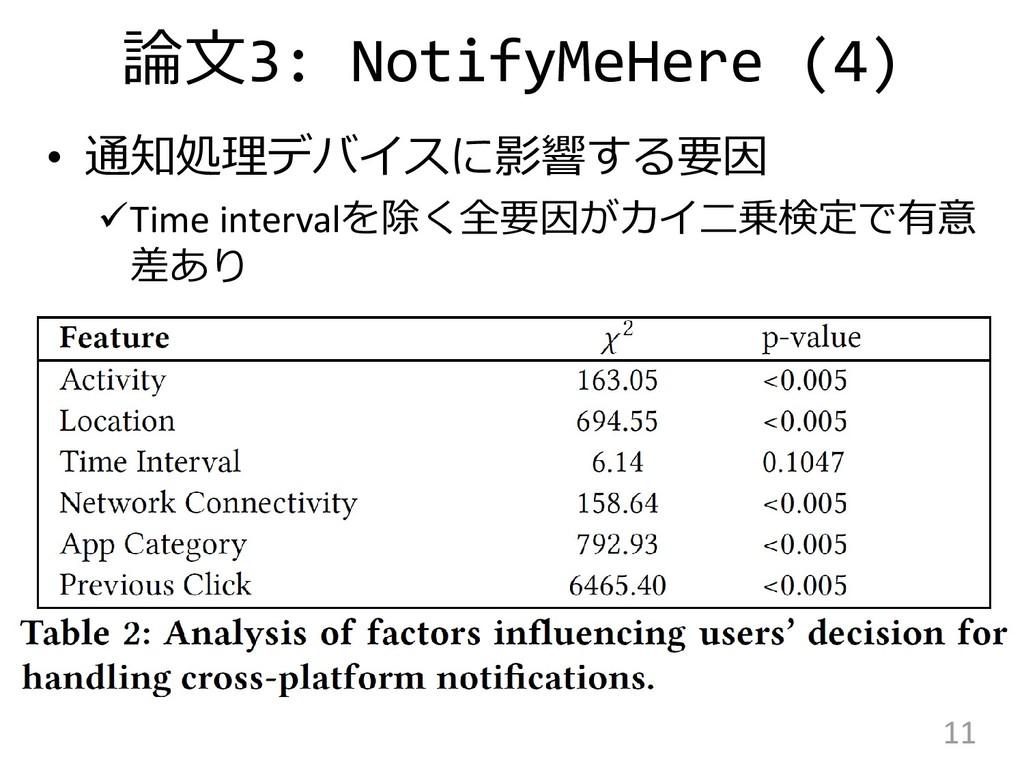 論文3: NotifyMeHere (4) • 通知処理デバイスに影響する要因 Time i...