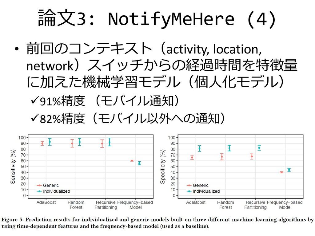 論文3: NotifyMeHere (4) • 前回のコンテキスト(activity, loc...