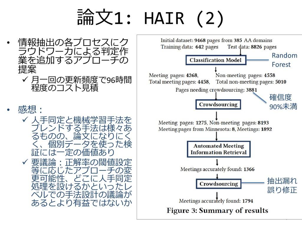 論文1: HAIR (2) • 情報抽出の各プロセスにク ラウドワーカによる判定作 業を追加す...