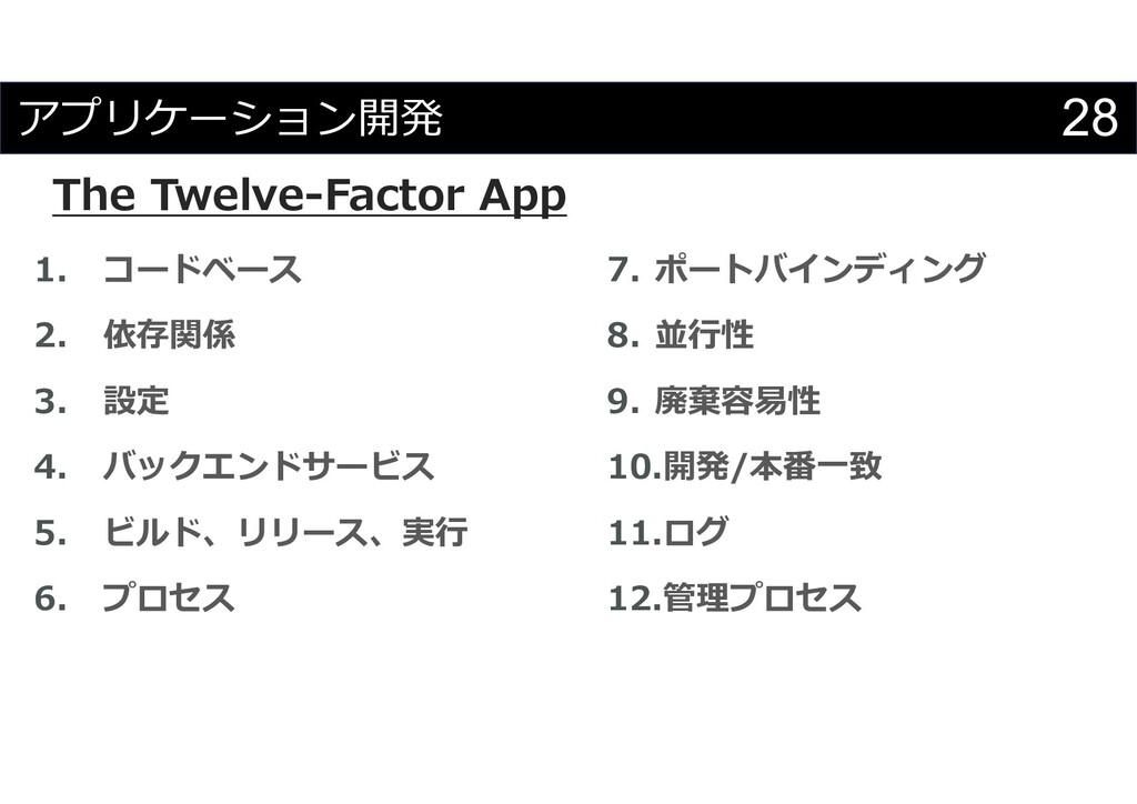 28 アプリケーション開発 1. コードベース 2. 依存関係 3. 設定 4. バックエンド...