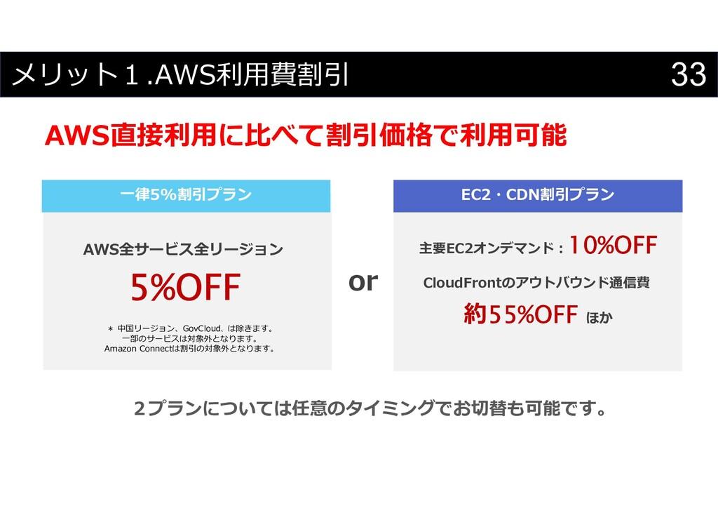 33 メリット1.AWS利用費割引 AWS直接利用に比べて割引価格で利用可能 or 5%OFF...