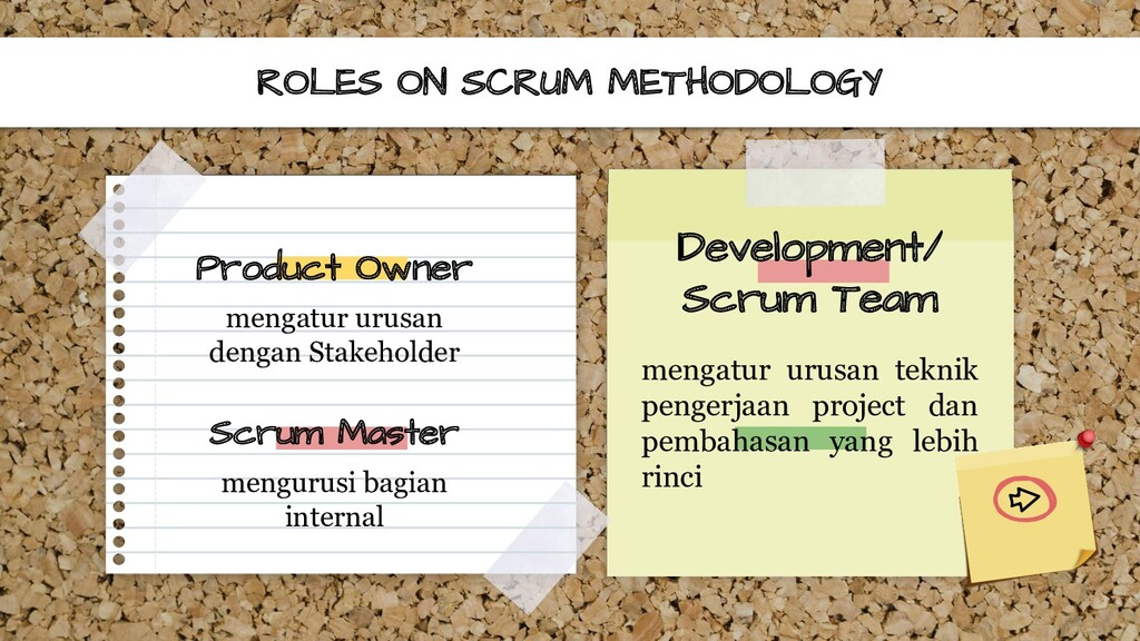 ROLES ON SCRUM METHODOLOGY Product Owner mengat...