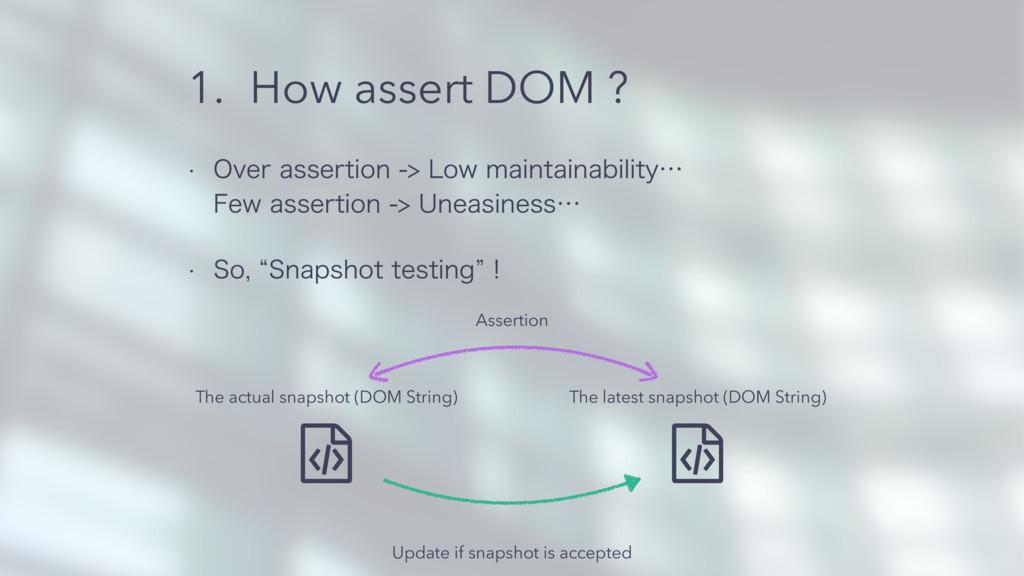 1. How assert DOM ? w 0WFSBTTFSUJPO-PXNBJ...