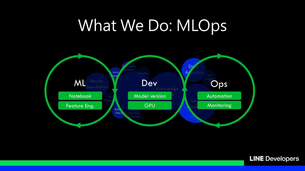 What We Do: MLOps NLP Knowledge Graph Uplift Mo...