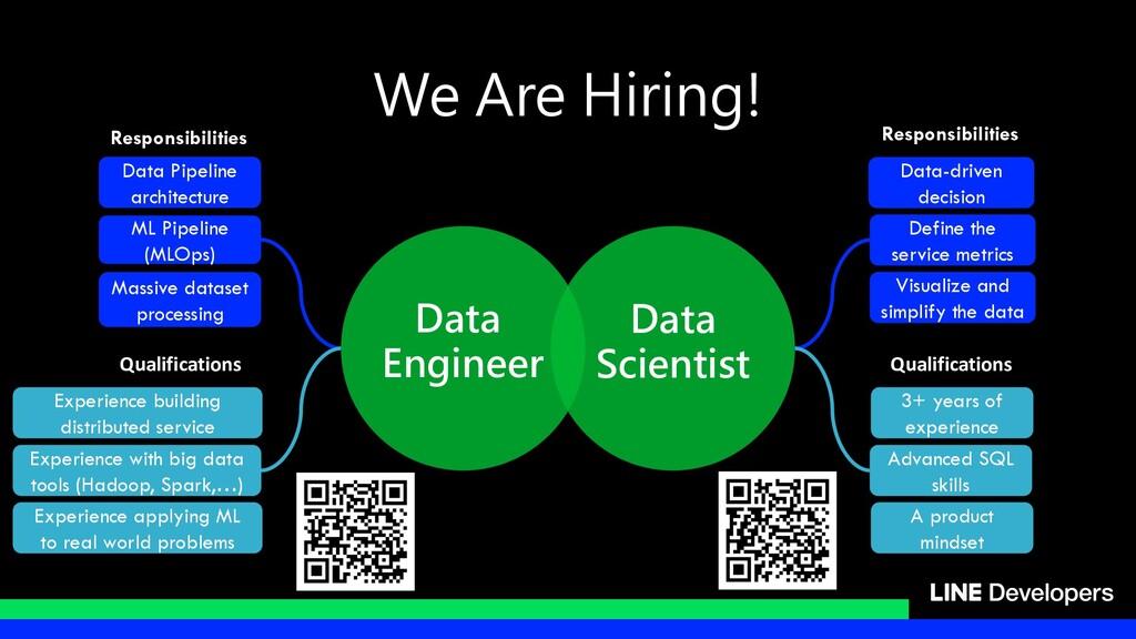 We Are Hiring! Data Engineer Data Scientist Dat...