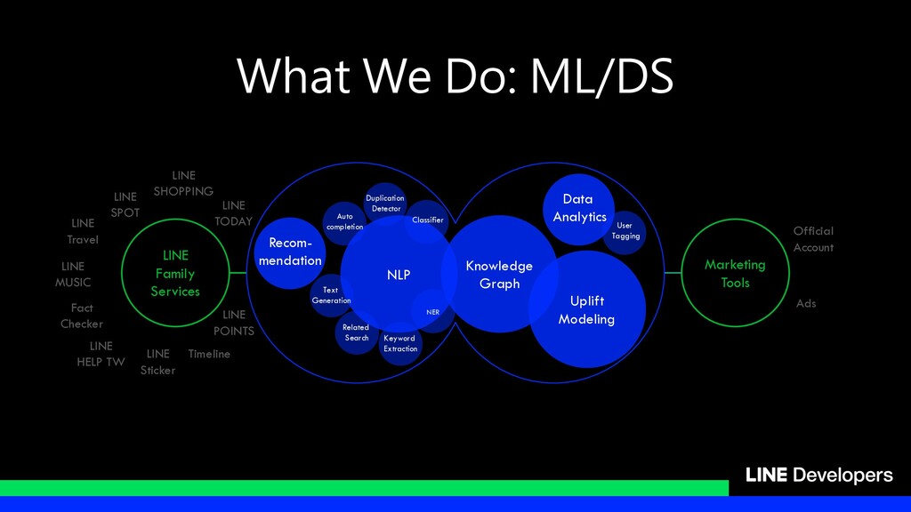 What We Do: ML/DS Marketing Tools LINE Family S...
