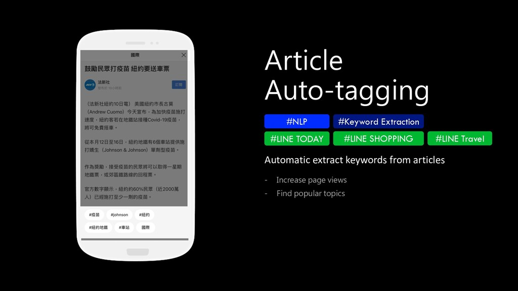 Article Auto-tagging Automatic extract keywords...