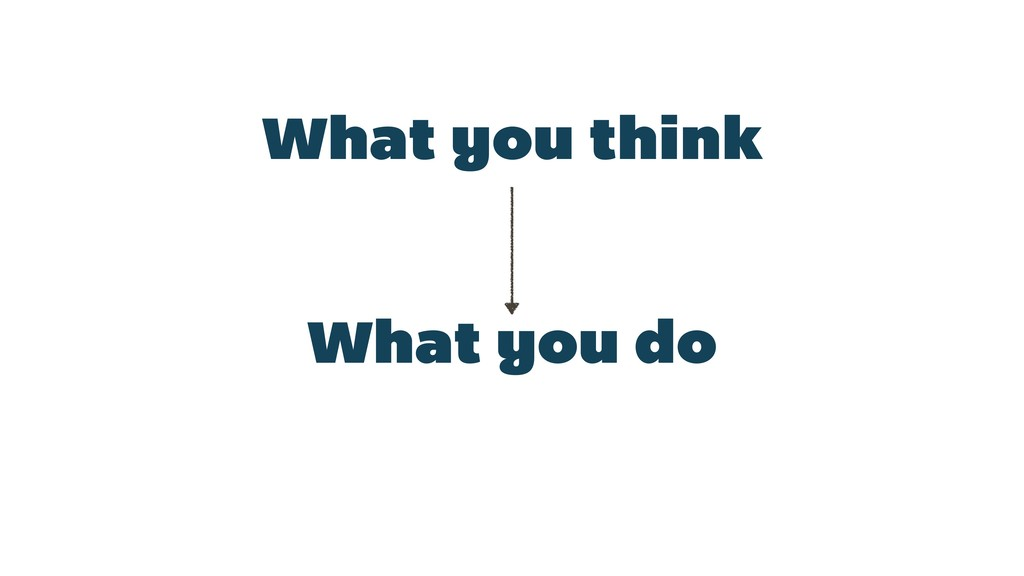 What you think What you do