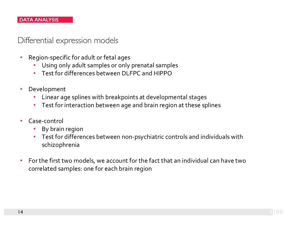 DATA ANALYSIS 14 Differential expression models...