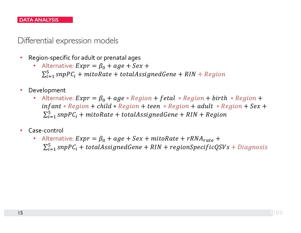 DATA ANALYSIS 15 Differential expression models...