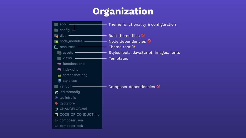 Organization Theme functionality & configuration...