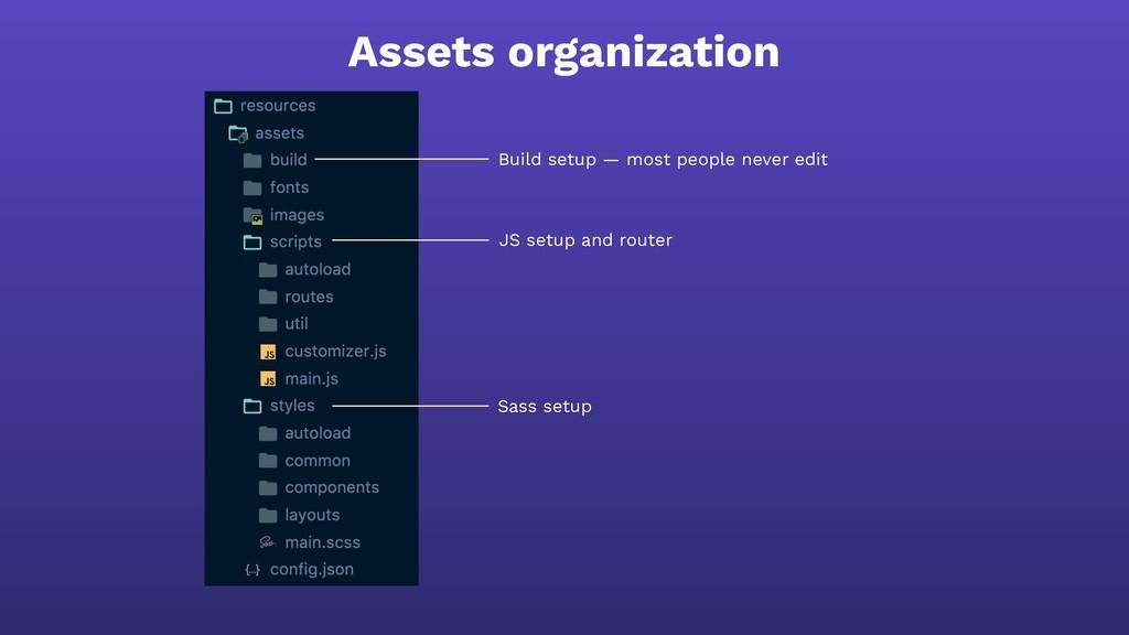 Assets organization Build setup — most people n...