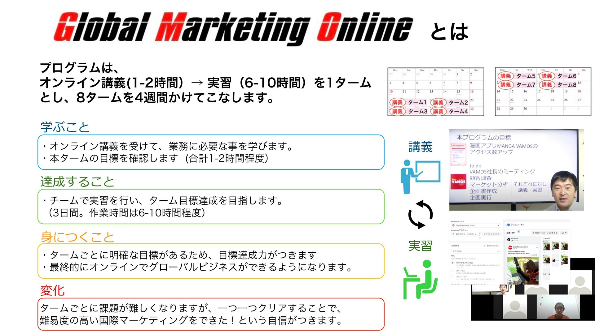 特徴2: マンガをきっかけに、世界とつながる プロモーションのための顧客調査は、 語学学習⽤の...
