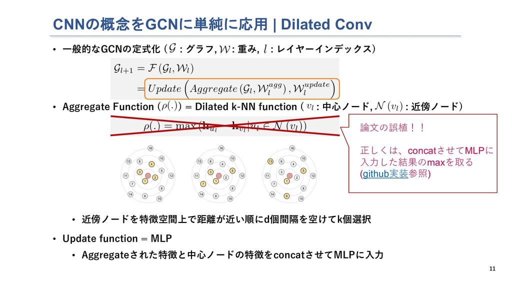 • ⼀般的なGCNの定式化 ( : グラフ, : 重み, : レイヤーインデックス) • Ag...