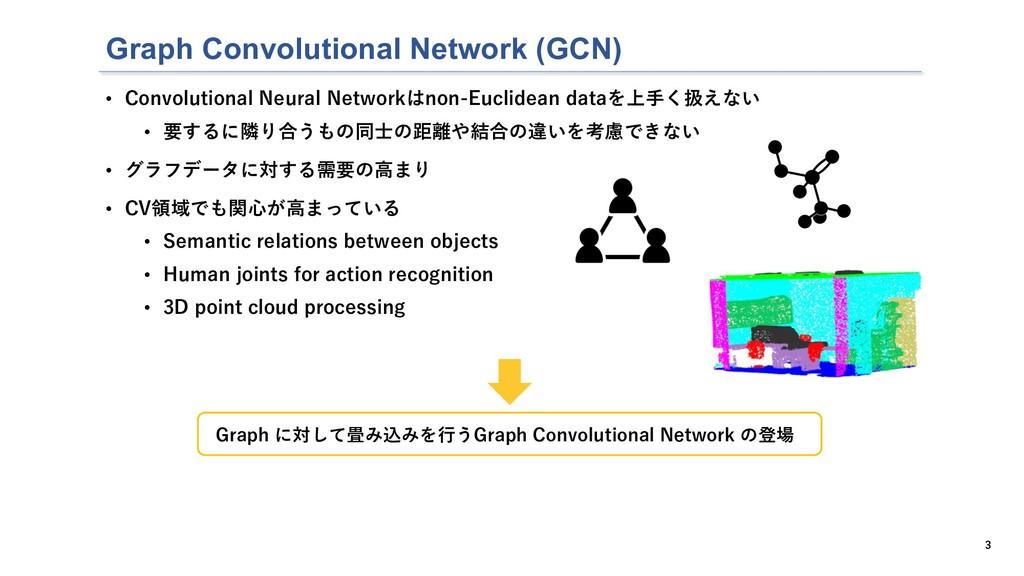 Graph Convolutional Network (GCN) • Convolution...