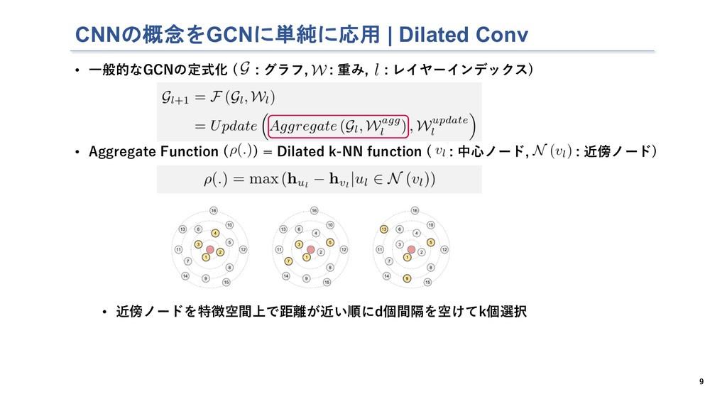 CNNの概念をGCNに単純に応用   Dilated Conv 9 • ⼀般的なGCNの定式化...