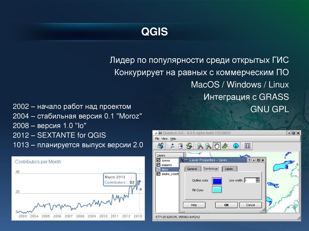 QGIS 2002 – начало работ над проектом 2004 – ст...